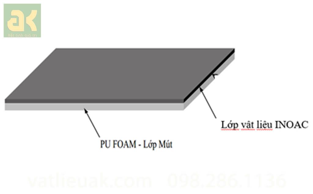 Tấm bọc tiêu âm PVC